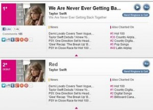 taylor-swift-top-charts-billboard-new-rules