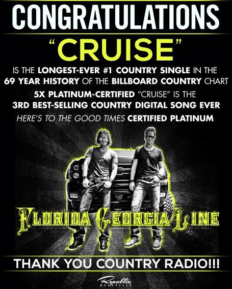 The Meaningless Billboard Florida Georgia Line Songs Record