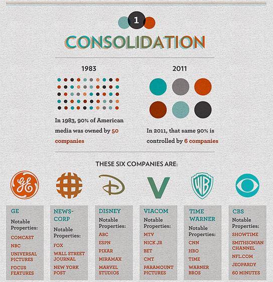 media-consolidation-1