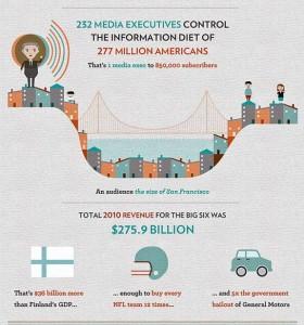 media-consolidation-2
