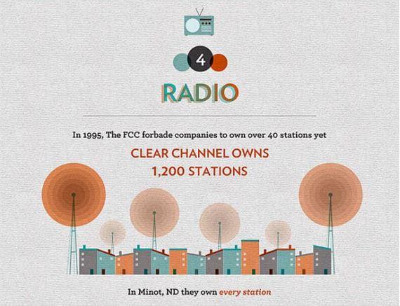 radio-consolidation-1