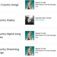Price Points & Playlist Manipulations: How Babe Rexha Gamed The System to Go #1 in Country