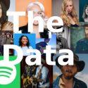 streaming-fraud-data